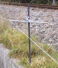 Richtschnurhalter mit Kerbe f. Ø bis 20 mm, Halter f. Richtschnur Maurerschnur