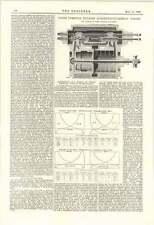 1895 Leonard Todd TERMINALE DI SCARICO MOTORE DI ESPANSIONE QUADRUPLO