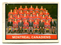 1974-75 OPC Montreal Canadiens Team Photo Checklist Card #330 Unmarked