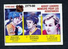 1980/81 OPC  #162 Assist Leaders - Gretzky, Dionne & LaFleur Nm/Mt