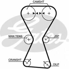 GATES Timing Belt PowerGrip® 5255XS
