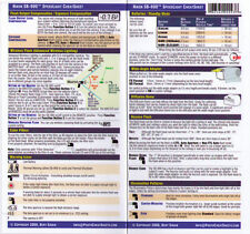 CheatSheet Nikon SpeedLight SB-900 Laminated Guide >Get one for your camera bag!