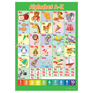 A4 Alphabet ABC's A-Z Poster English Wall Laminated Poster
