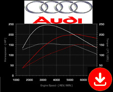 Audi | ECU Map Tuning Files | Stage 1 + Stage 2 | Remap Files BIGGEST Collection