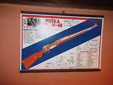 Yugoslavia JNA army M48 rifle poster No1