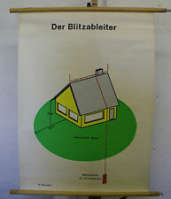 Schulwandkarte Wall Map Lightning Rod Grounding/Drainer Mural 27 5/8x37 3/8in