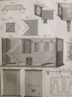 Magie 1792 Illusion Optique Catoptrique Rare Gravure ancienne Magic