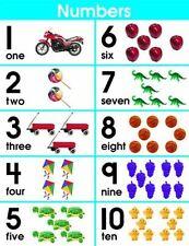 Carson Dellosa Number Sets 1-10 Chart (6304)