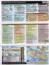 CheatSheet Canon EOS 1Ds Mk III Laminated Mini Guide>Get one in your camera bag!