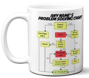 Funny Adult Humour Office Work Problem Solve Joke Coffee Mug Gift 11oz Ceramic