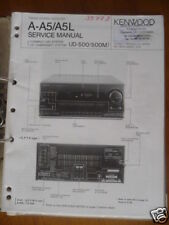 KENWOOD MANUAL DE REPARACION a-a5 receptor, original