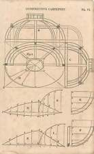 1840 Sections Of An Elliptic Dome, Mode Of Finding The Parts