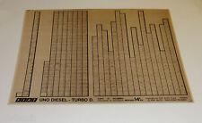 Microfich Catalogo parti di ricambio FIAT UNO DIESEL-TURBO D. 60331420