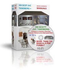 H To L Hi-Fi Antique to Modern Service Owner Schematics Manuals DVD