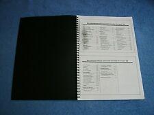 CORVETTE C6 DEUTSCHE BEDIENUNGSANLEITUNG  HANDBUCH INKL. Z06 ZR1 LS3 LS7 LS9