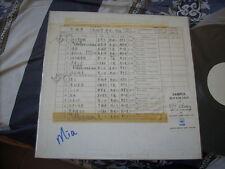 a941981 Kenneth Choi HK 33 rpm White Label Promo Full-length LP 蔡楓華 新曲與精選 Ken
