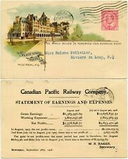More details for 1908 canadian pacific railway hotel illust.stationery place viger montreal 1c