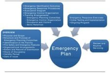 Emergency Management Plan (for Facilities) Template