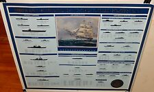 RAYTHEON SHIPS AND SUBMARINES OF THE UNITED STATES NAVY POSTER 1997
