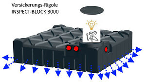 3000L Versickerungs-Rigole Regenwasser Versickerung Sickerbox mit Zugang DN600