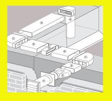 Maueranschlussstutzen 2 flow 150 System Anschluss Rechteckrohr Compair flow