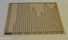 Microfich Catalogo parti di ricambio FIAT UNO DIESEL-TURBO D. 60331299