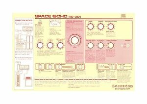 NEW SOUNDGAS ROLAND RE-201 SPACE ECHO INSTRUCTIONS info sheet for tape delay lid