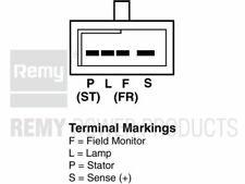20410 Remy 20410 Premium Remanufactured Alternator
