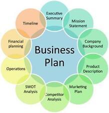 Esthetician Equipment & Supply Shop - BUSINESS PLAN + MARKETING PLAN = 2 PLANS!
