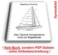 Segelboot selbst bauen - Mast Rumpf Segel Boot Technik Patente Patentschriften