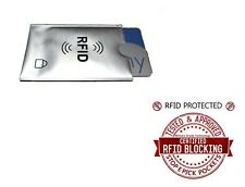 Contactless RFID Credit Card Clone Scanner Protector Wallet. ID Fraud Protect
