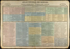 1837 - Grammaire, Conjugaison : Gravure ancienne & encyclopédique