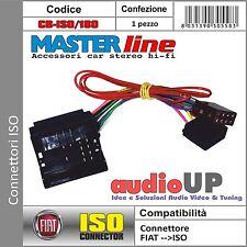Connettore ISO Alimentazione Altoparlanti per Lancia Delta dal 2008 con Navig.