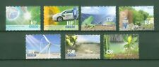Curacao 2013 - Umweltschutz  erneuerbare Energien - Recycling Windenergie 156-62