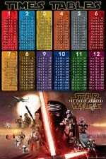 Star Wars 7 Times Table 178 61 x 91.5cm Poster Expert Packaging