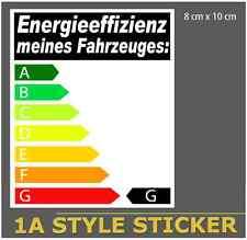 1x Effizienz CO2 Aufkleber Abgasskandal Diesel Feinstaub Stciker TDI TFSI Filter