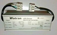 WATRAN HQLPV150/123/24/DE1 24V--C.V. 6.25A 150W LED Driver / High quality