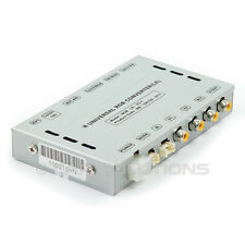 Car Video Interface Multimedia Adapter for Porsche Cayenne with PCM2.1 Head Unit