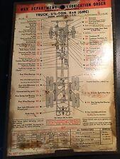 GMC 1944 Lubricant Order AFKWX-353 COE
