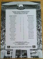 Derby County Res v Aston Villa Res 30/03/99 Programme Excellent Condition