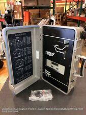 Used Rustrak Ranger Power Logger 1230 Series Communication Port Free Shipping