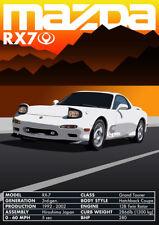 MAZDA RX7 Poster,  Wall Art, Retro, Classic, Vintage, Print, Rex RX-7