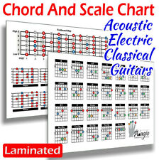 ✯✯ Colourful 2-Side Chord & Scale Chart Tool For Guitar Lessons Easy Practice ✯✯