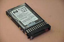 HP 500GB 6G MDL SAS 7.2K SFF 2.5-inch Dual Port Hard Drive 507610-B21/508009-001