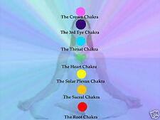 CHAKRA RELAXATION & MEDITATION DVD SKY & OCEAN THE SEA, VISUAL MEDITATION AID