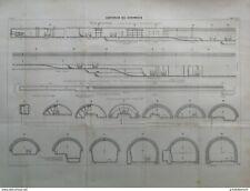 ANNALES PONTS et CHAUSSEES (Dep 69) - Souterrain des écharmeaux L. Courtier 1900