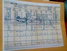 1956 Pennsylvania Railroad Track Chart Pittsburgh Region Main Line Steubenville