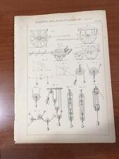 STAMPA - CARRETTA,LEVA,PIANO INCLINATO,ECC (MECCAN.) TAV. 165