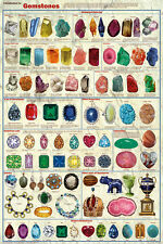 Introduction to Gemstones Educational Science Classroom Chart Poster 24x36