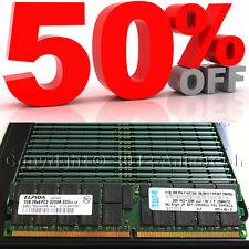 Kit de 4 go pc2-3200r (2x 2 Go) DDR2 PC2-3200 pour HP Dell IBM serveurs et stations de travail